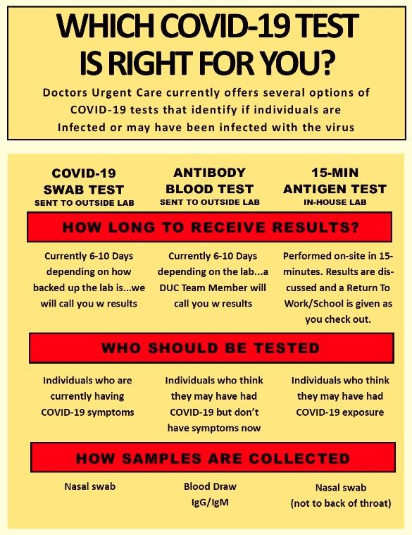 Doctors Urgent Care COVID Tests COVID-19 Rapid Antigen Slidell 70458 70460 70461